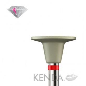 Gume Kenda Deluxe 0409